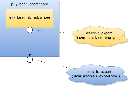 analysis_export